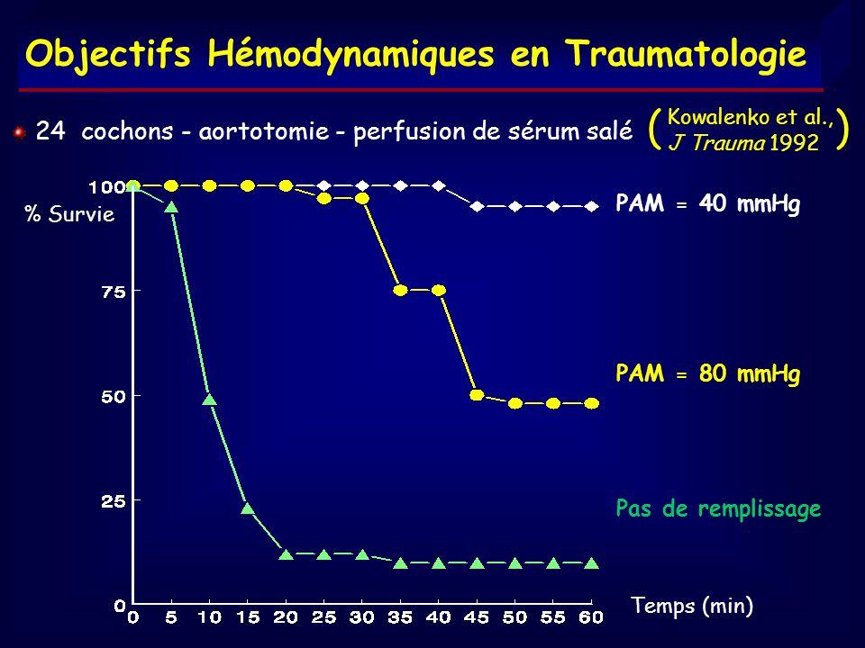 ( ) Objectifs Hémodynamiques en Traumatologie
