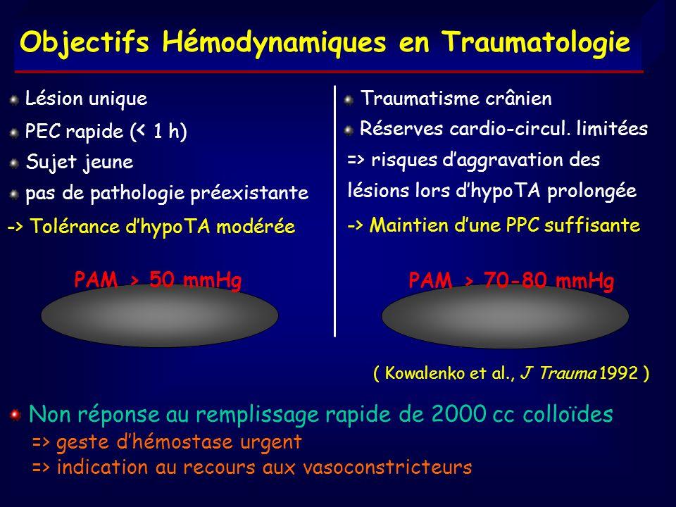 ( Kowalenko et al., J Trauma 1992 )