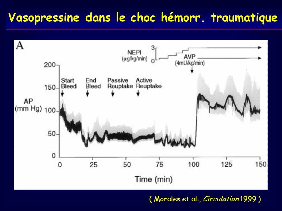 Vasopressine dans le choc hémorr. traumatique