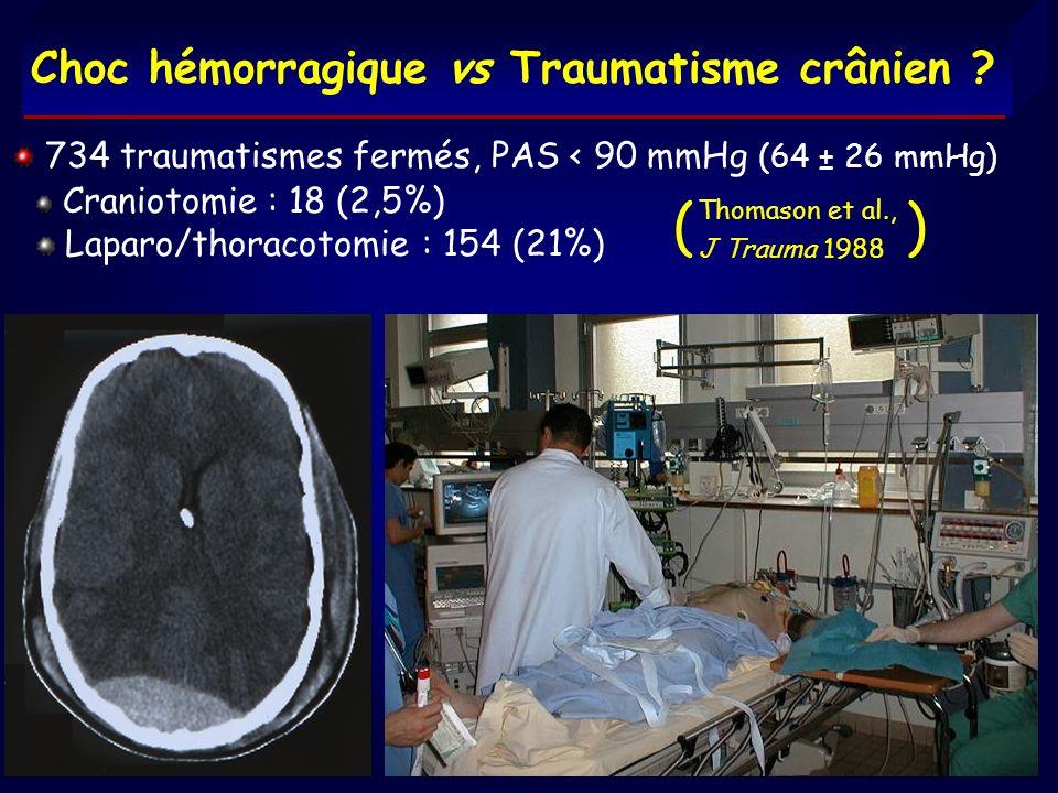 ( ) Choc hémorragique vs Traumatisme crânien