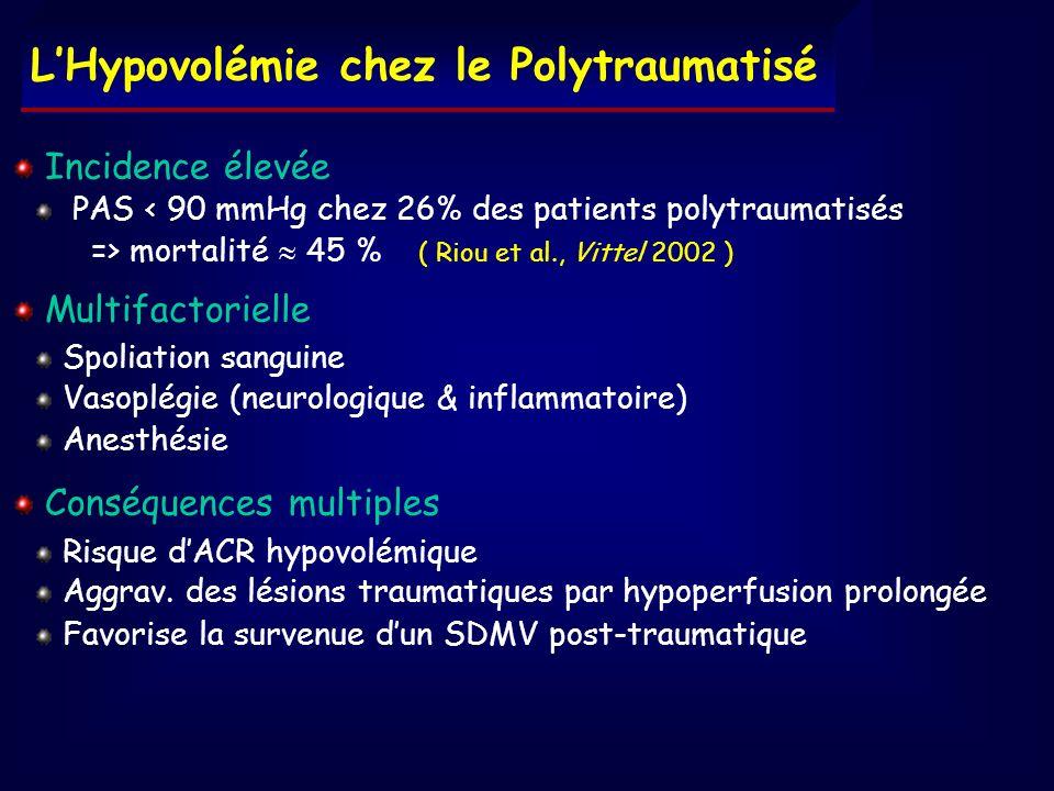 L'Hypovolémie chez le Polytraumatisé