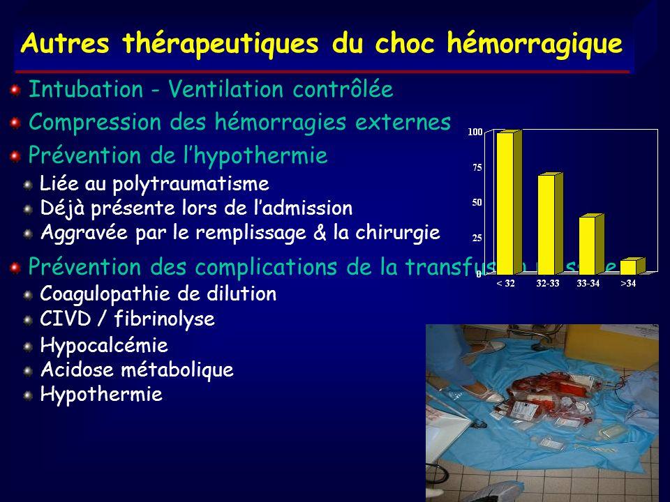 Autres thérapeutiques du choc hémorragique