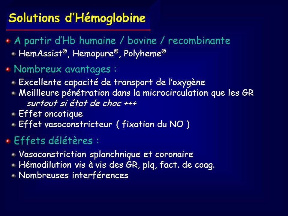 Solutions d'Hémoglobine