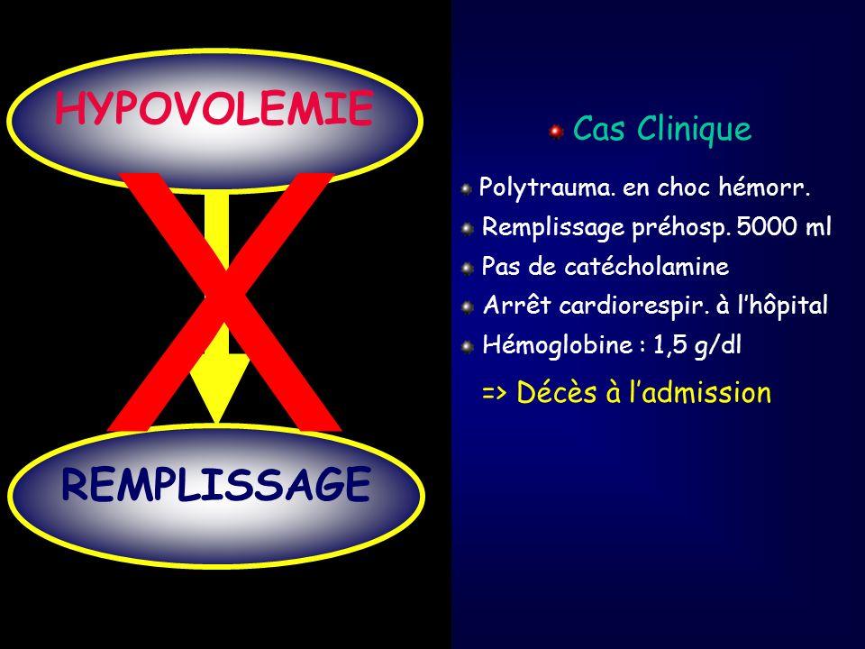 X HYPOVOLEMIE REMPLISSAGE Cas Clinique Remplissage préhosp. 5000 ml