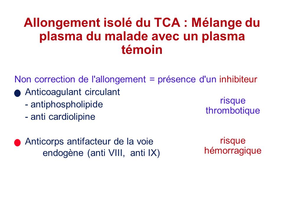 Allongement isolé du TCA : Mélange du plasma du malade avec un plasma témoin