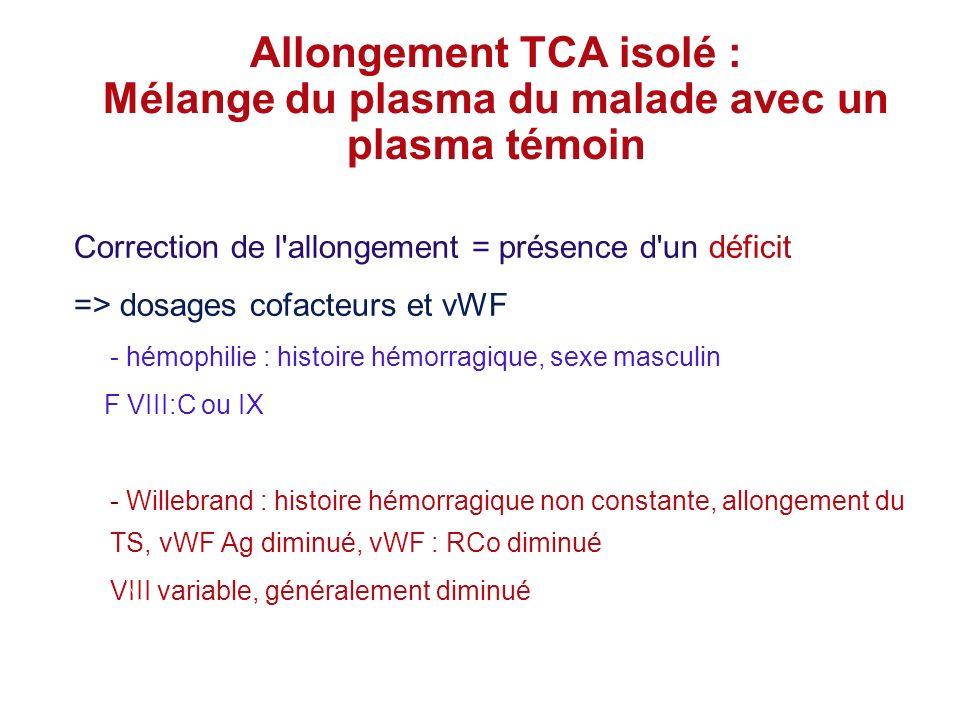 Allongement TCA isolé : Mélange du plasma du malade avec un plasma témoin