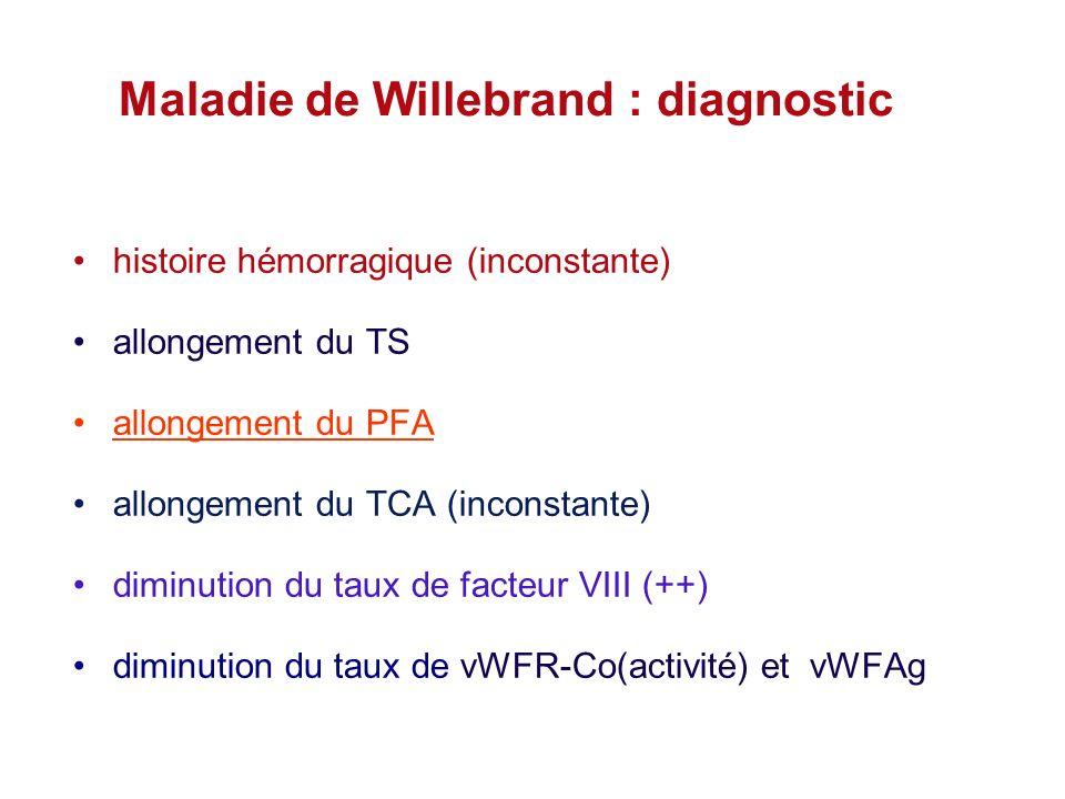 Maladie de Willebrand : diagnostic