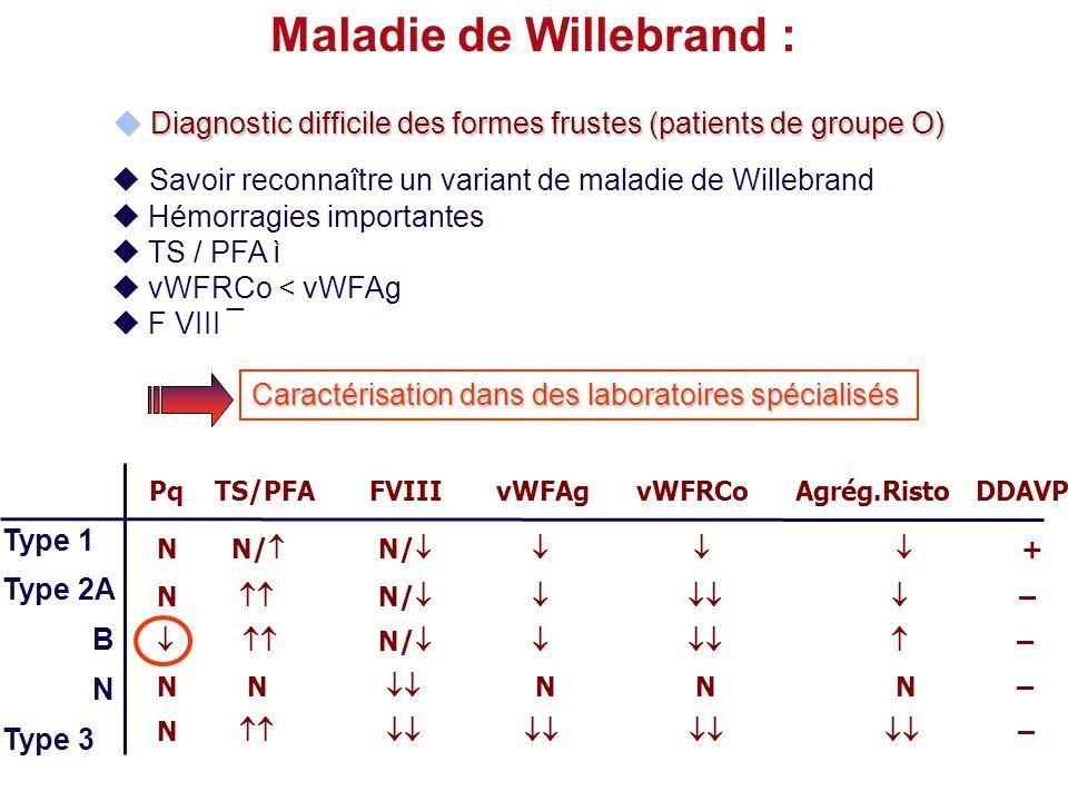 Maladie de Willebrand :
