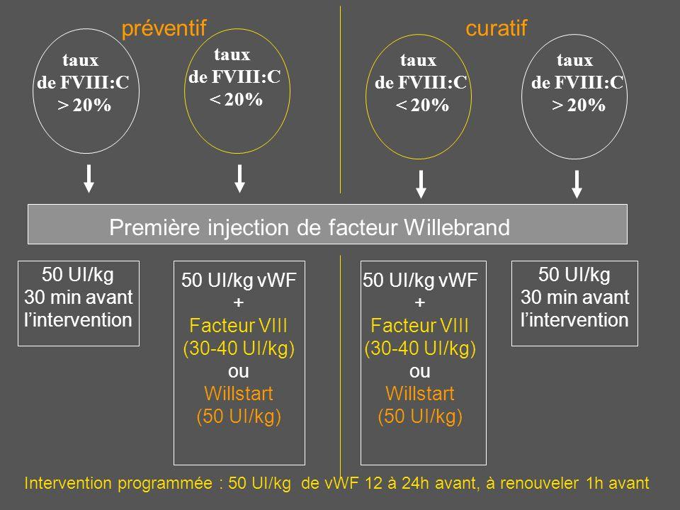 Première injection de facteur Willebrand