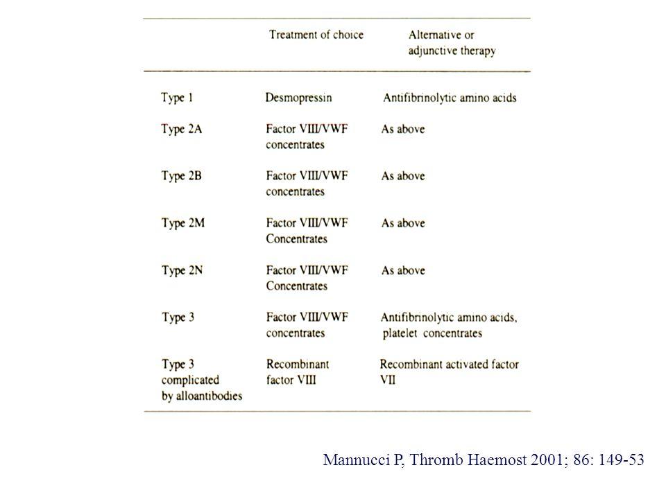 Mannucci P, Thromb Haemost 2001; 86: 149-53