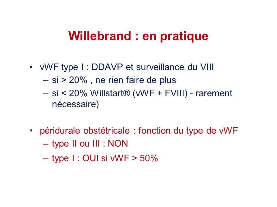 Willebrand : en pratique