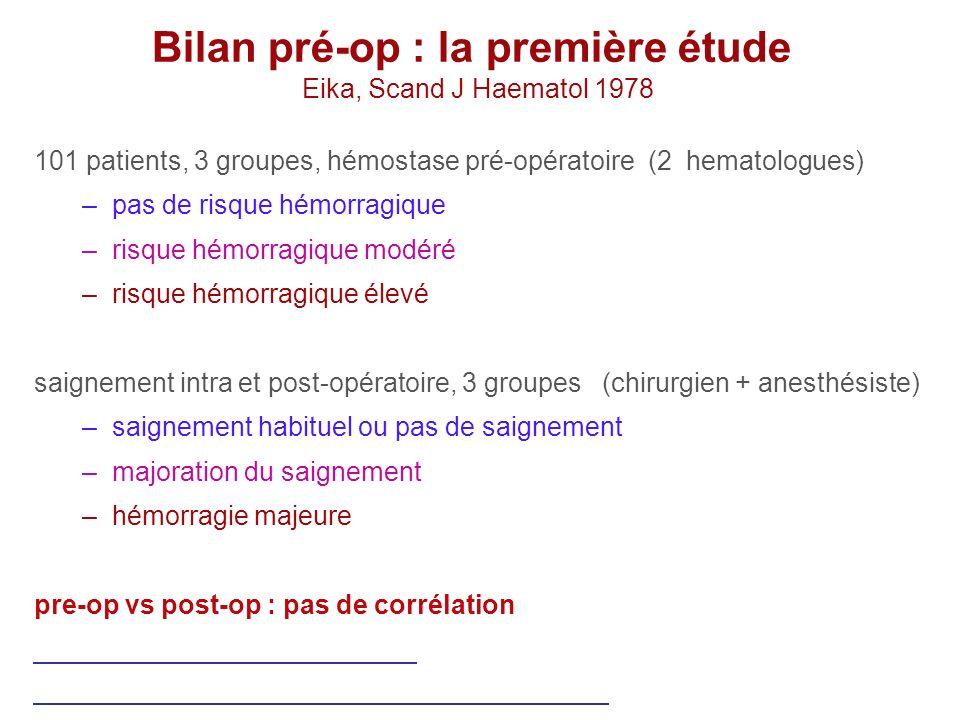 Bilan pré-op : la première étude Eika, Scand J Haematol 1978