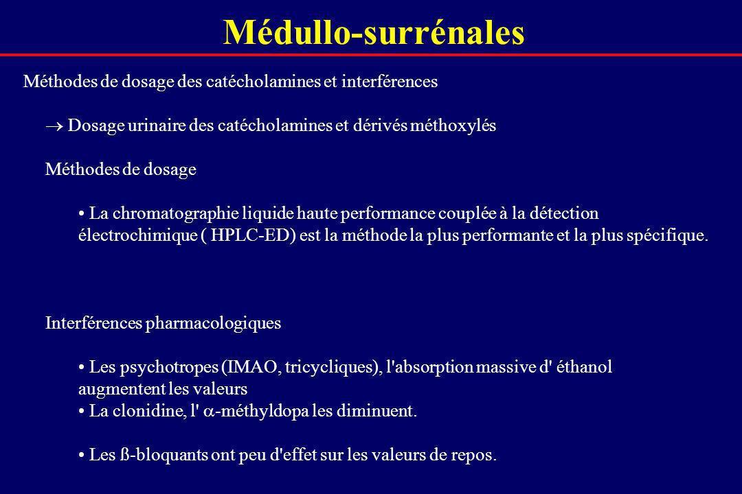 Médullo-surrénales Méthodes de dosage des catécholamines et interférences.  Dosage urinaire des catécholamines et dérivés méthoxylés.
