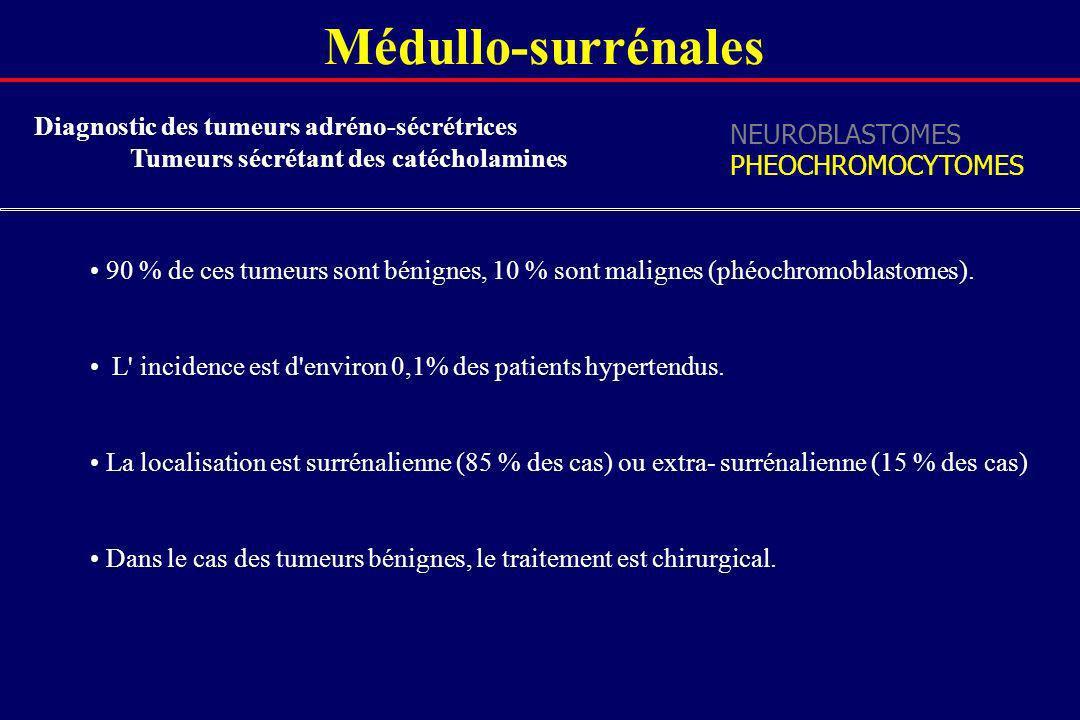 Médullo-surrénales Diagnostic des tumeurs adréno-sécrétrices