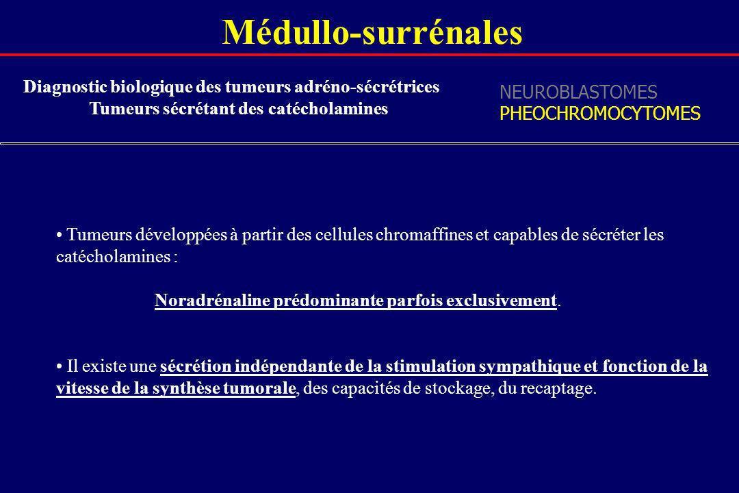 Médullo-surrénalesDiagnostic biologique des tumeurs adréno-sécrétrices. Tumeurs sécrétant des catécholamines.
