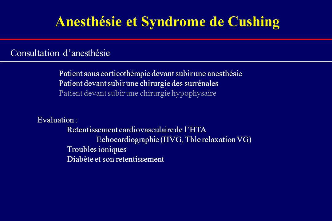 Anesthésie et Syndrome de Cushing