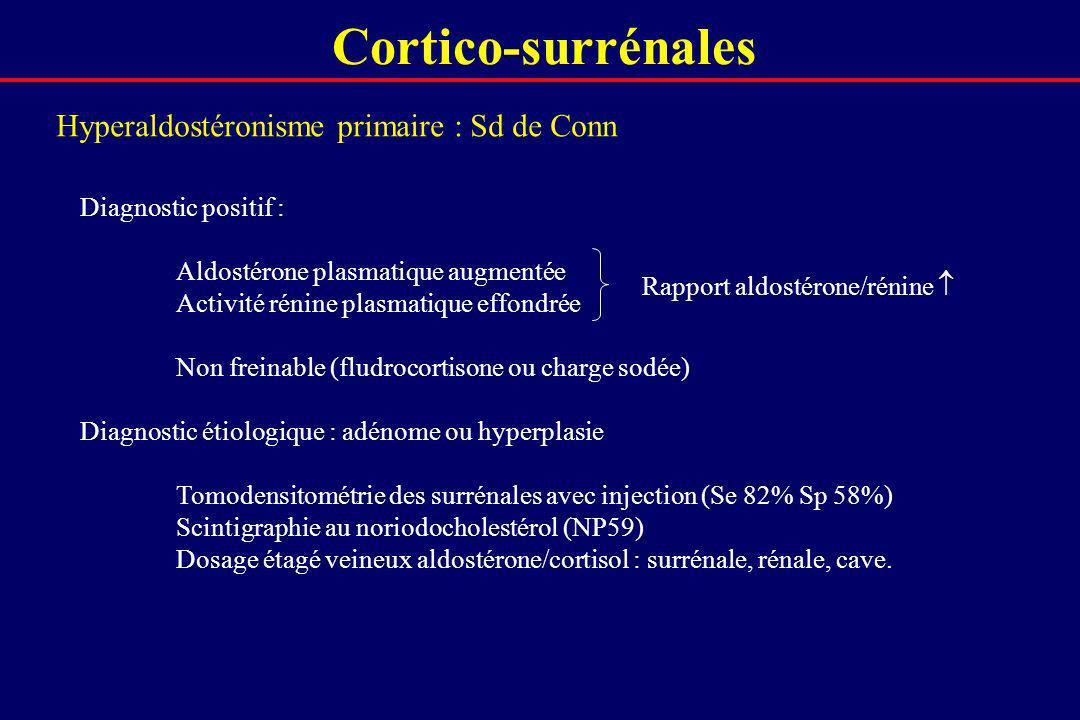 Cortico-surrénales Hyperaldostéronisme primaire : Sd de Conn