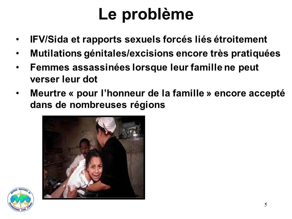 Le problème IFV/Sida et rapports sexuels forcés liés étroitement