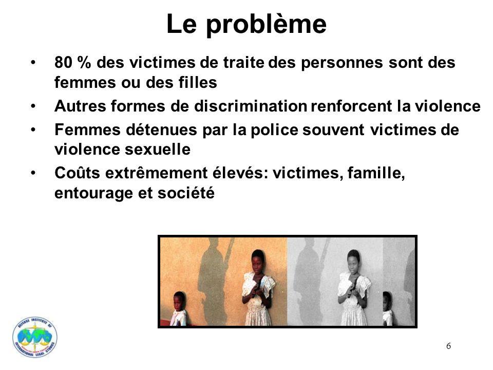 Le problème80 % des victimes de traite des personnes sont des femmes ou des filles. Autres formes de discrimination renforcent la violence.