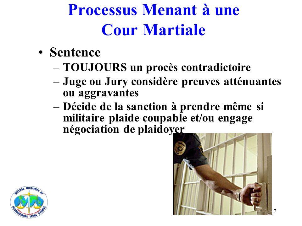 Processus Menant à une Cour Martiale