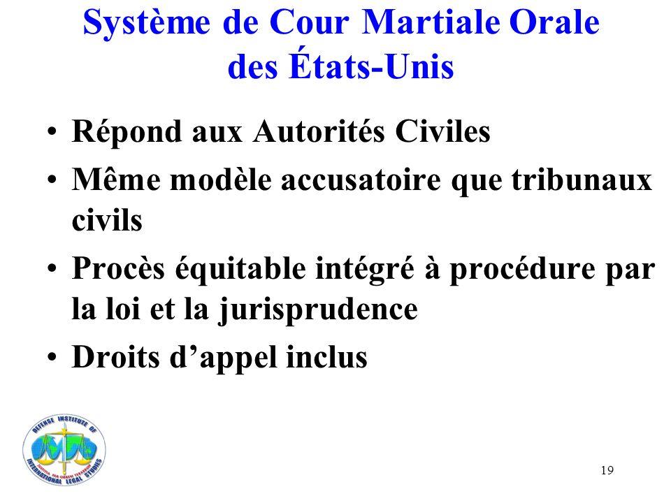 Système de Cour Martiale Orale des États-Unis