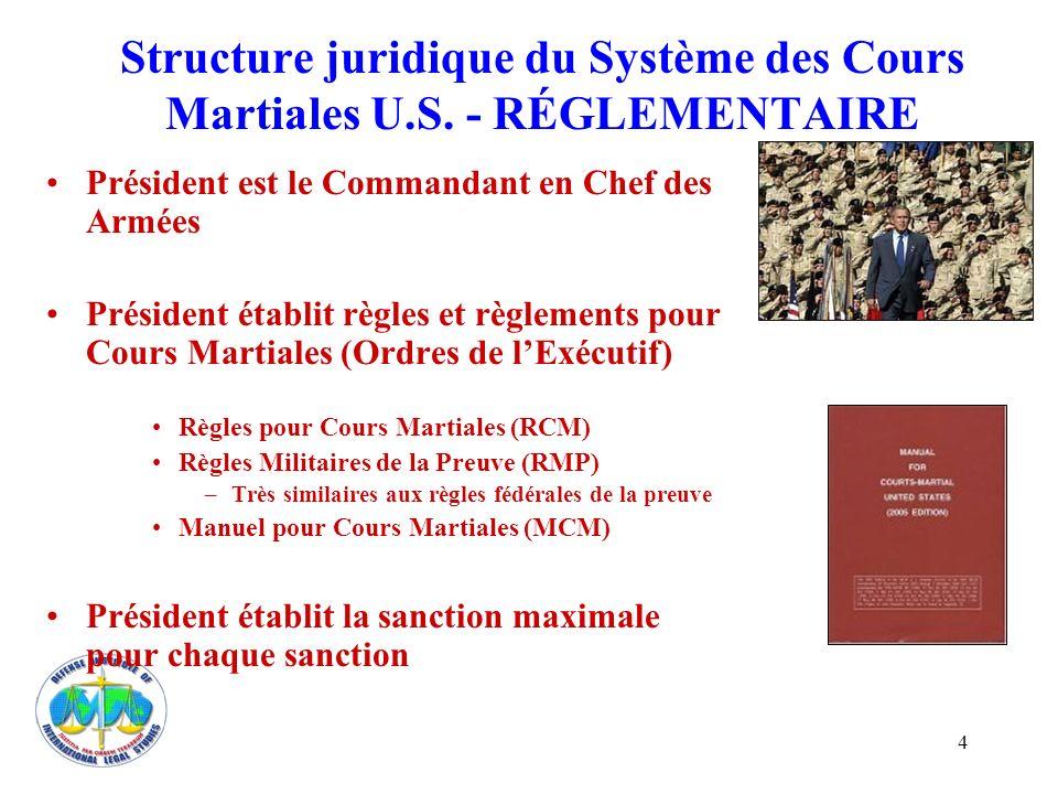 Structure juridique du Système des Cours Martiales U. S