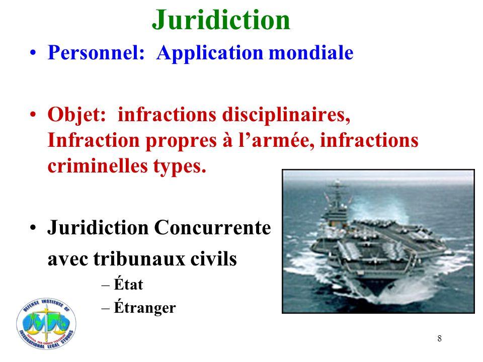 Juridiction Personnel: Application mondiale