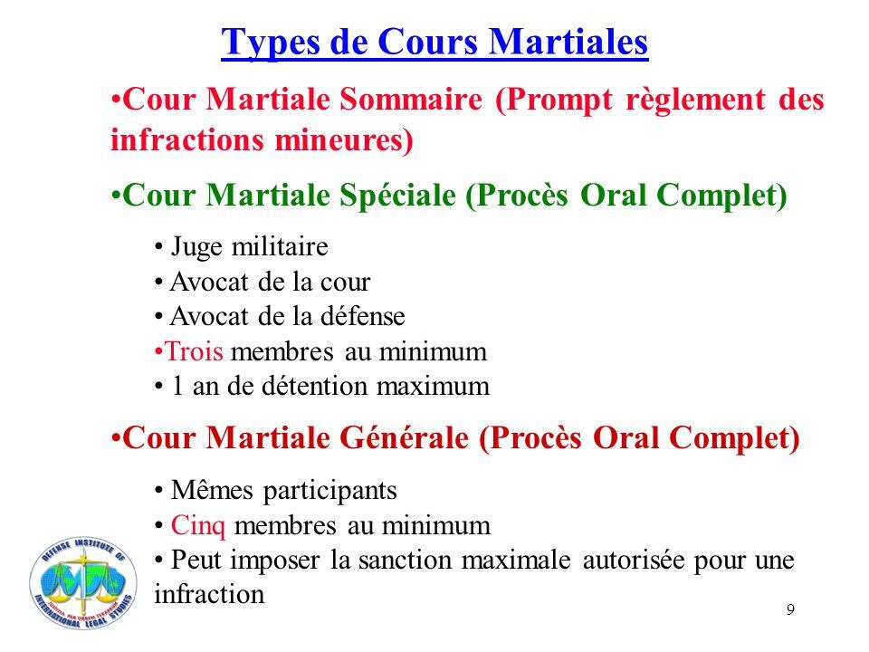 Types de Cours Martiales