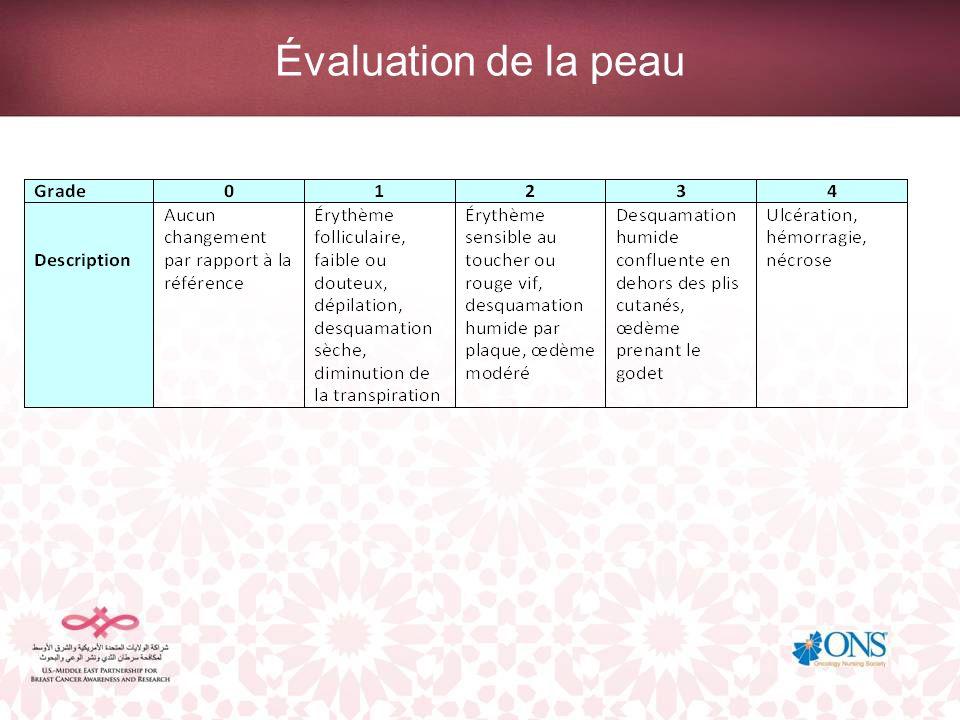 Évaluation de la peau Remarque. Basé sur des informations tirées du Radiation Therapy Oncology Group, 2009.