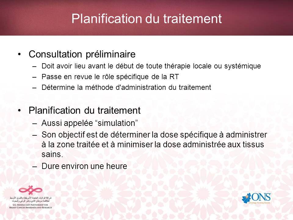 Planification du traitement