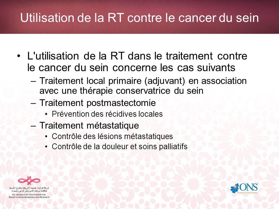 Utilisation de la RT contre le cancer du sein