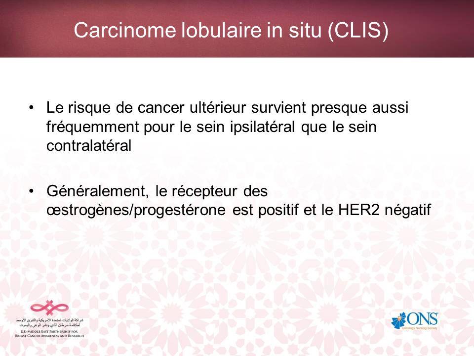 Carcinome lobulaire in situ (CLIS)