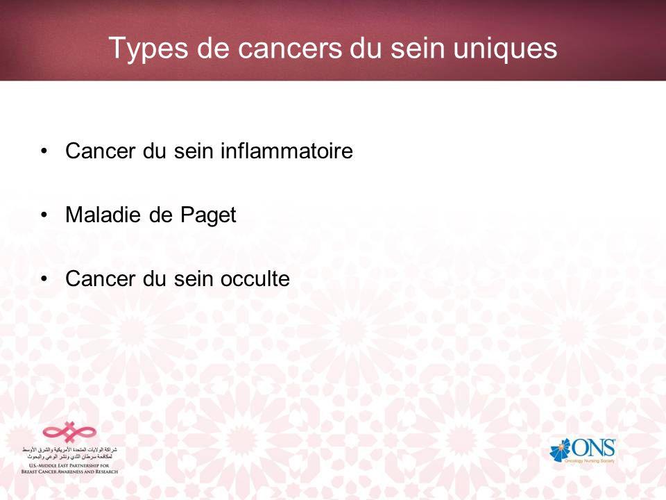 Types de cancers du sein uniques