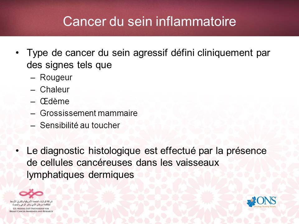 Soins infirmiers avec un cancer du sein