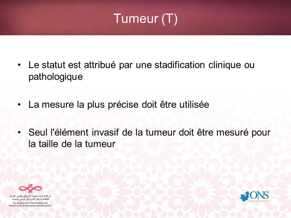 Tumeur (T) Le statut est attribué par une stadification clinique ou pathologique. La mesure la plus précise doit être utilisée.