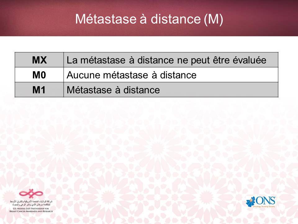Métastase à distance (M)