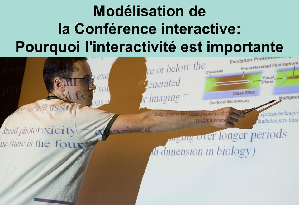 Modélisation de la Conférence interactive: Pourquoi l interactivité est importante
