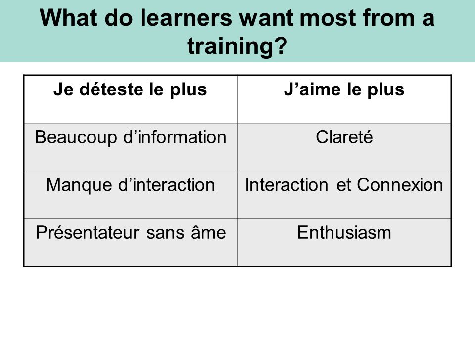 What do learners want most from a training