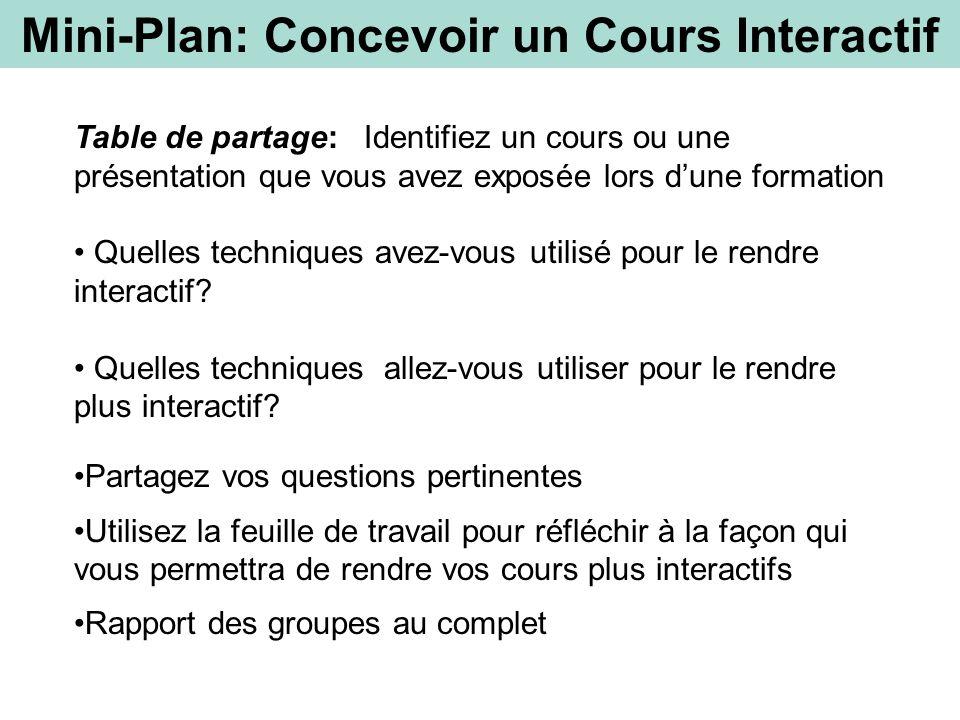 Mini-Plan: Concevoir un Cours Interactif