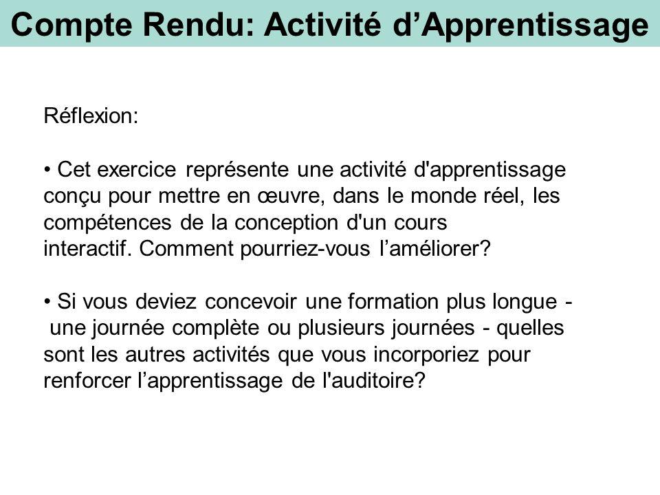 Compte Rendu: Activité d'Apprentissage