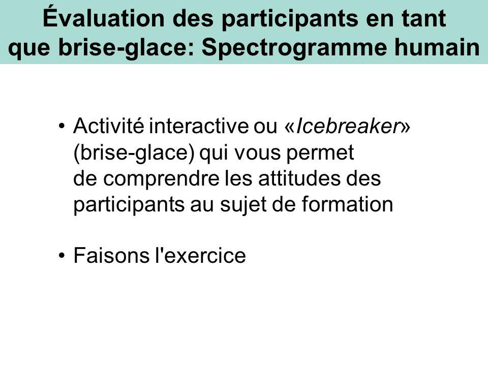 Évaluation des participants en tant que brise-glace: Spectrogramme humain