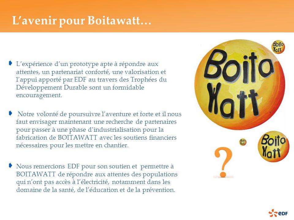 L'avenir pour Boitawatt…