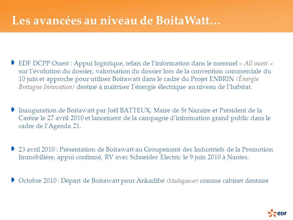 Les avancées au niveau de BoitaWatt…