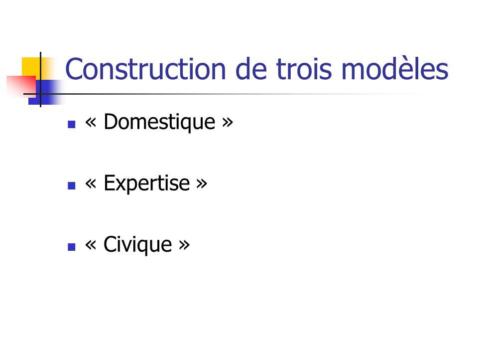 Construction de trois modèles