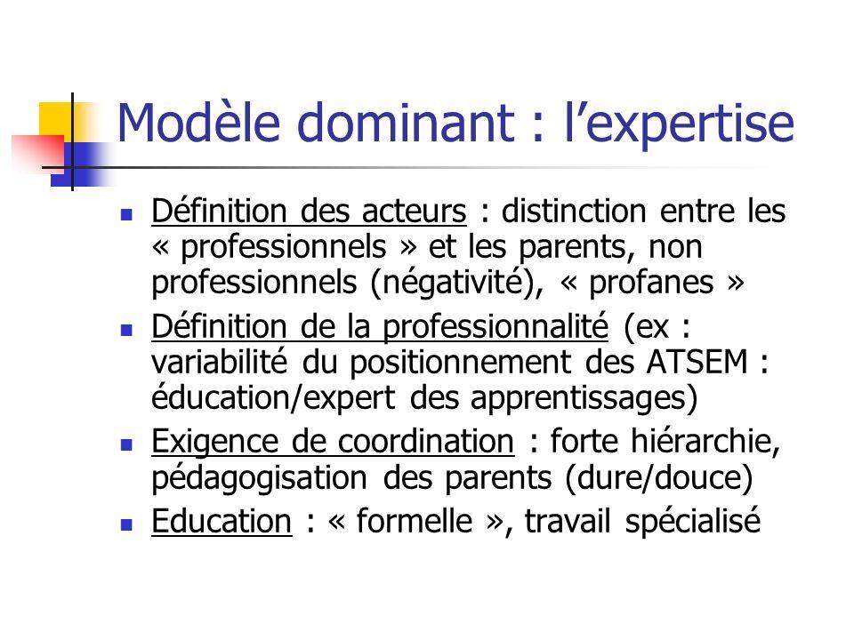 Modèle dominant : l'expertise
