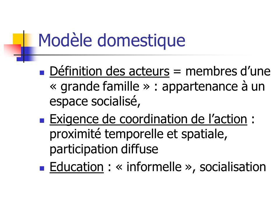 Modèle domestique Définition des acteurs = membres d'une « grande famille » : appartenance à un espace socialisé,