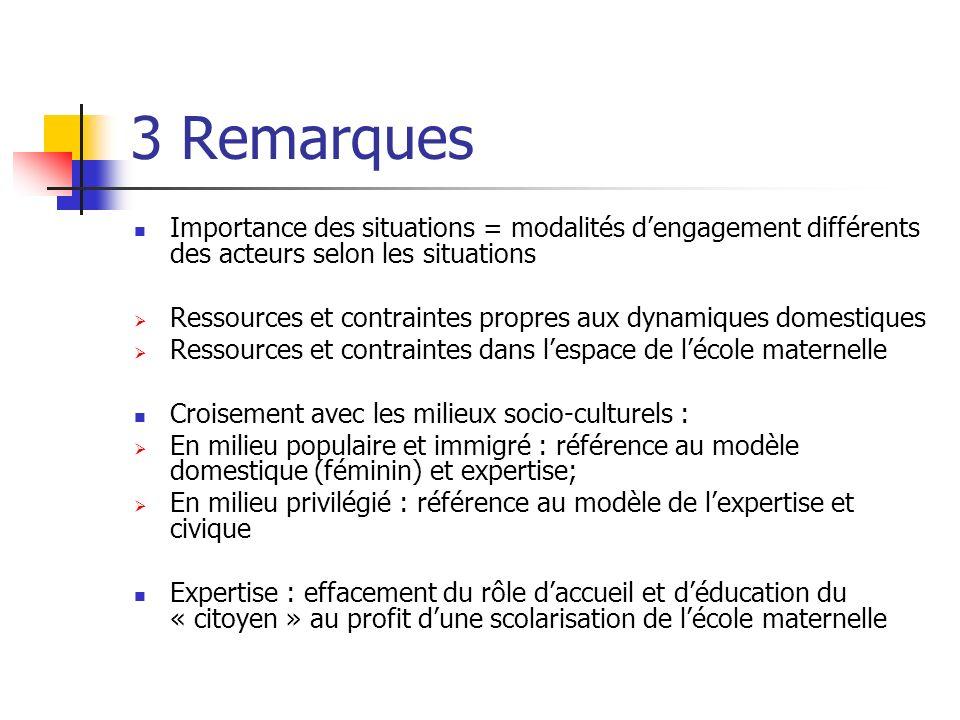3 Remarques Importance des situations = modalités d'engagement différents des acteurs selon les situations.