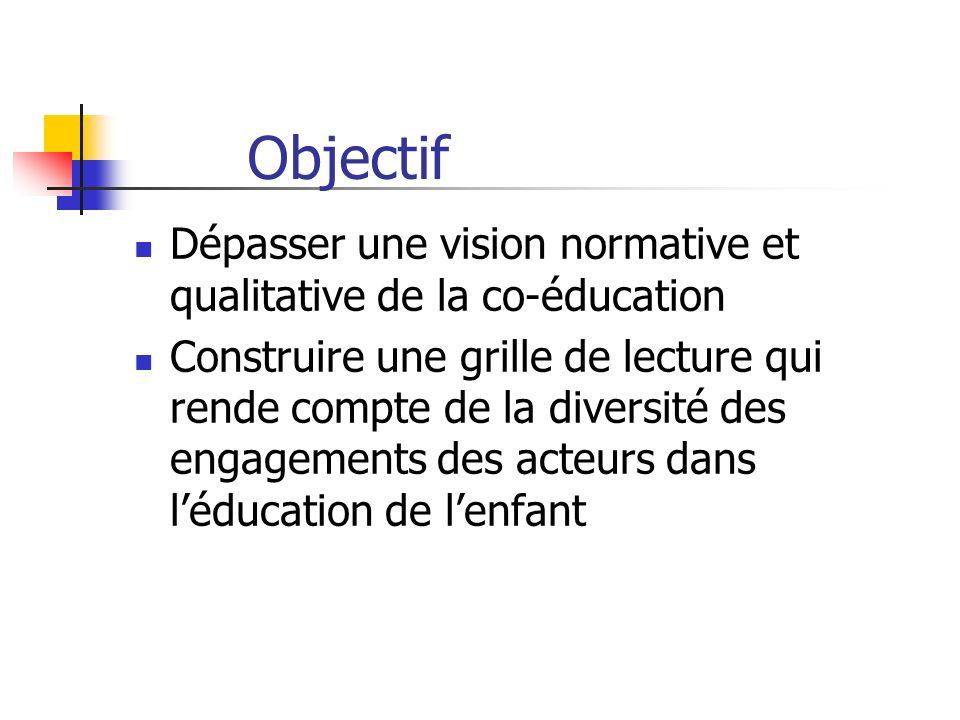 Objectif Dépasser une vision normative et qualitative de la co-éducation.