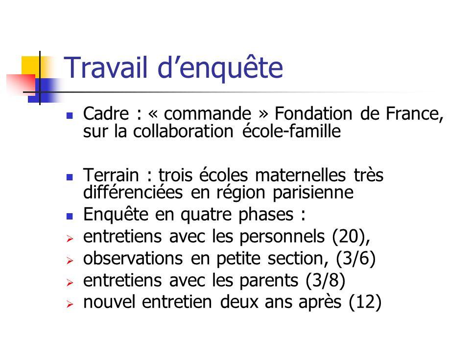 Travail d'enquête Cadre : « commande » Fondation de France, sur la collaboration école-famille.