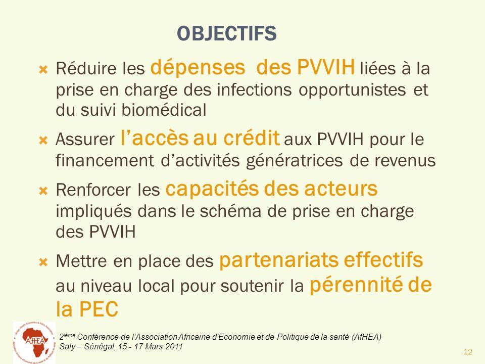 OBJECTIFS Réduire les dépenses des PVVIH liées à la prise en charge des infections opportunistes et du suivi biomédical